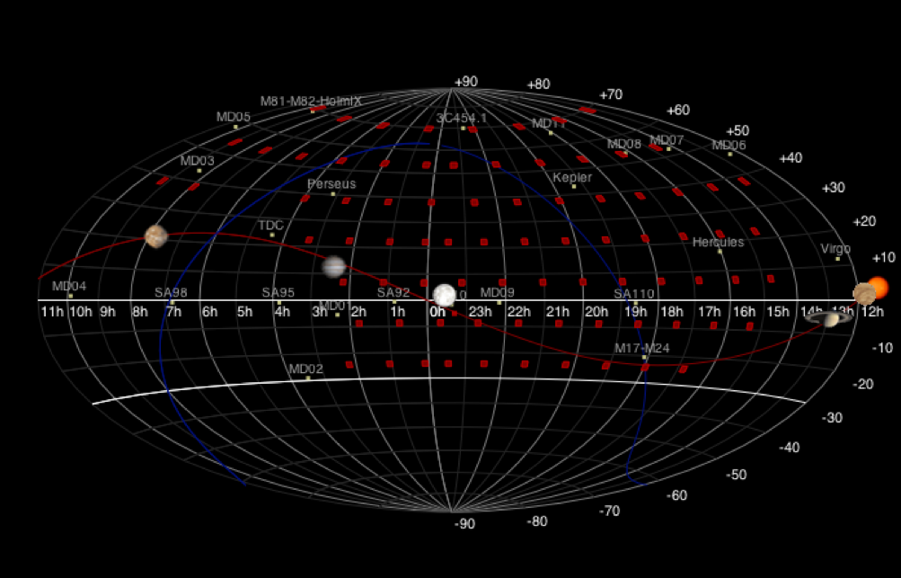 [You can think of this sky map like a map of the entire Earth.  It is a representation of the entire sky showing the center of the ATLAS survey simulation fields (as red squares) on a single night.  ATLAS surveys the entire visible sky twice each night. The regions without the red squares are either below the horizon as seen from Hawaii or only above the horizon during daylight. Image credit: Peter Veres, University of Hawaii Institute for Astronomy.]